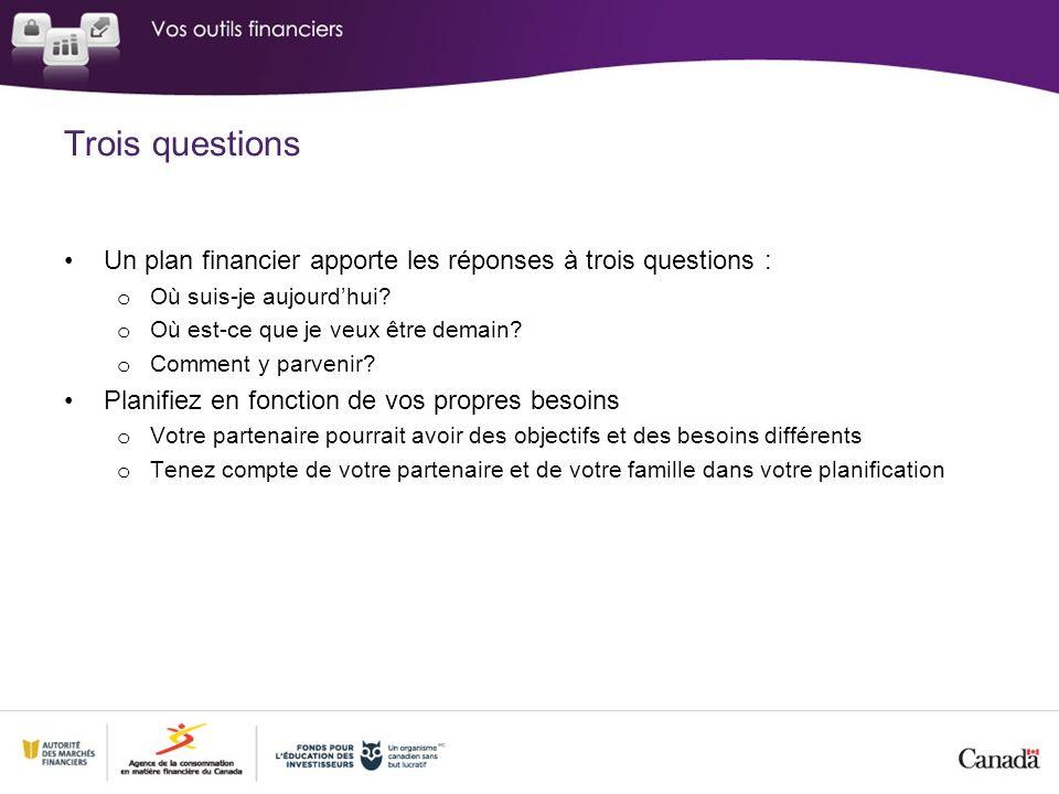 Trois questions Un plan financier apporte les réponses à trois questions : Où suis-je aujourd'hui