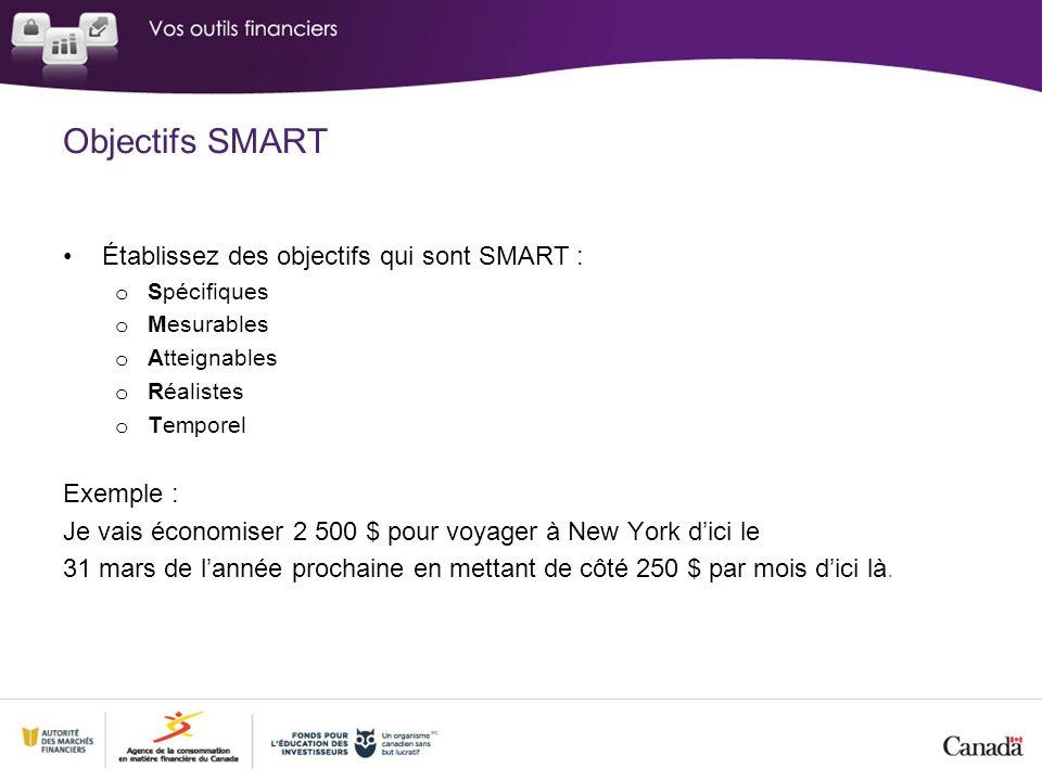 Objectifs SMART Établissez des objectifs qui sont SMART : Exemple :