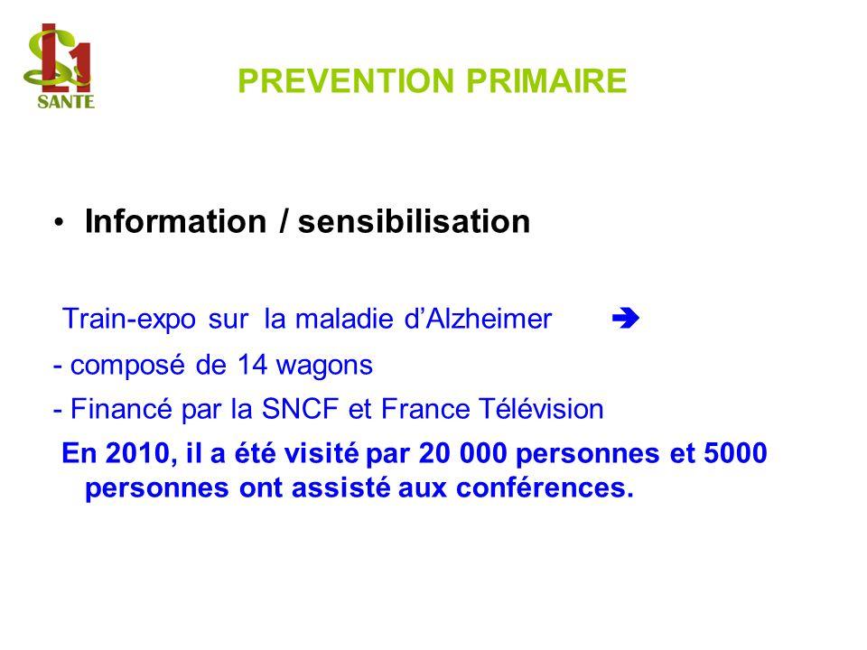Information / sensibilisation Train-expo sur la maladie d'Alzheimer