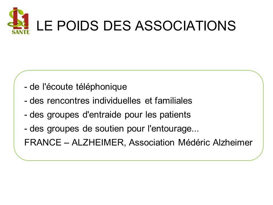 LE POIDS DES ASSOCIATIONS