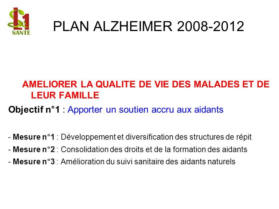 PLAN ALZHEIMER 2008-2012 AMELIORER LA QUALITE DE VIE DES MALADES ET DE LEUR FAMILLE. Objectif n°1 : Apporter un soutien accru aux aidants.