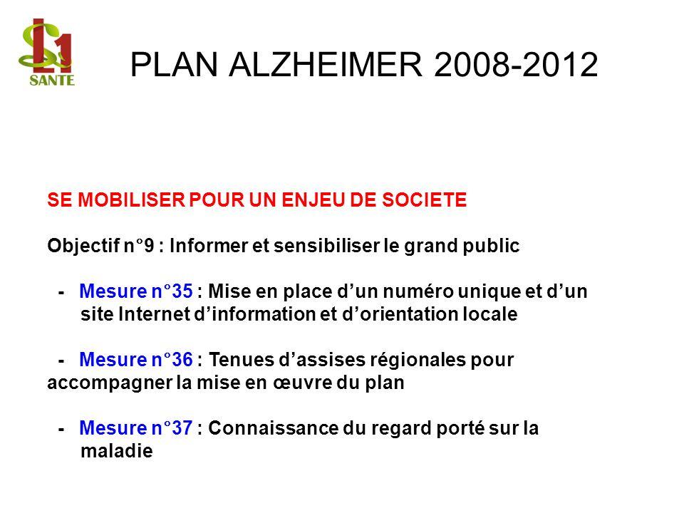 PLAN ALZHEIMER 2008-2012 SE MOBILISER POUR UN ENJEU DE SOCIETE