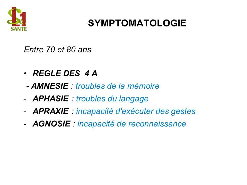 SYMPTOMATOLOGIE Entre 70 et 80 ans REGLE DES 4 A