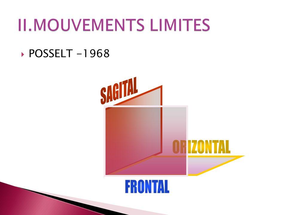 II.MOUVEMENTS LIMITES POSSELT -1968 ORIZONTAL FRONTAL SAGITAL