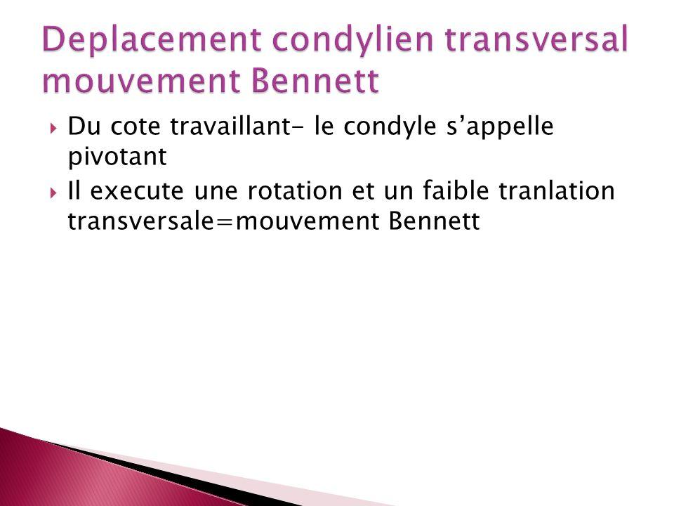 Deplacement condylien transversal mouvement Bennett