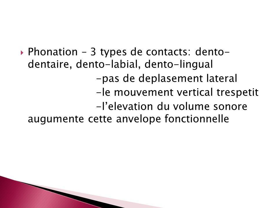 Phonation – 3 types de contacts: dento- dentaire, dento-labial, dento-lingual