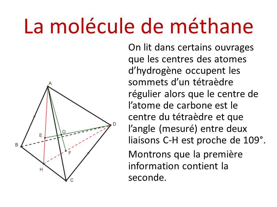 La molécule de méthane