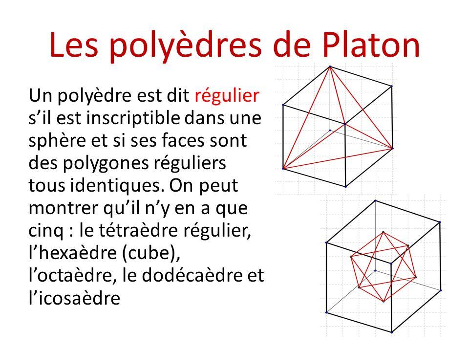 Les polyèdres de Platon