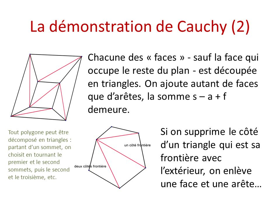 La démonstration de Cauchy (2)