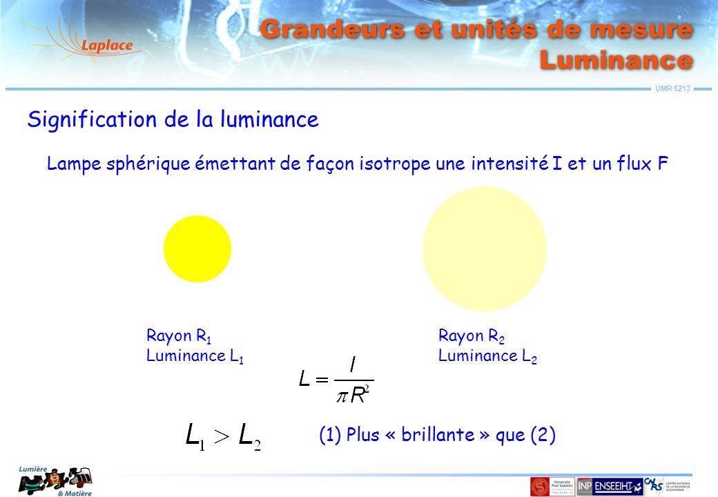 Grandeurs et unités de mesure Luminance