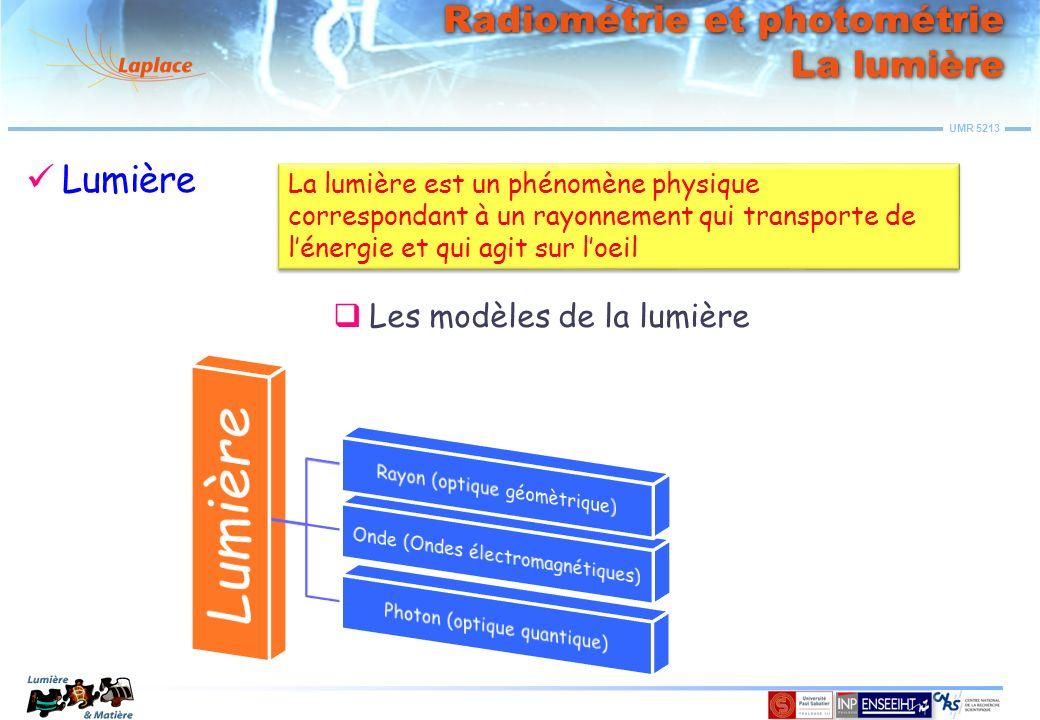 Radiométrie et photométrie La lumière