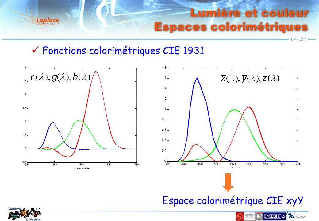 Lumière et couleur Espaces colorimétriques