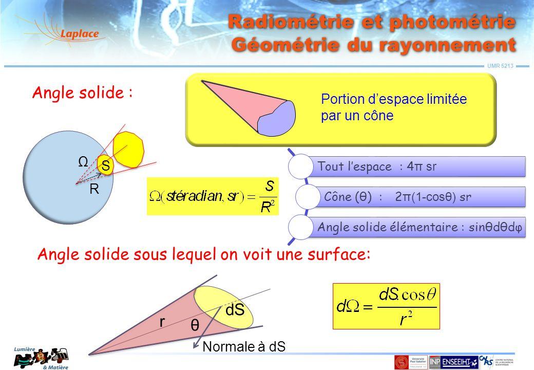 Radiométrie et photométrie Géométrie du rayonnement