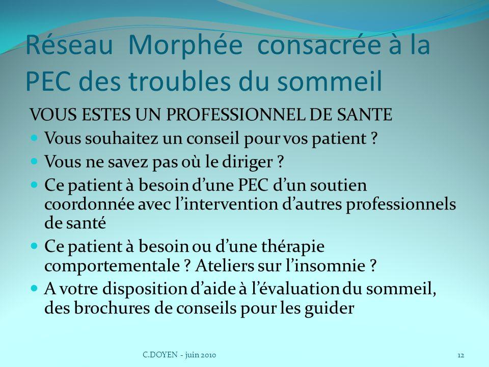 Réseau Morphée consacrée à la PEC des troubles du sommeil