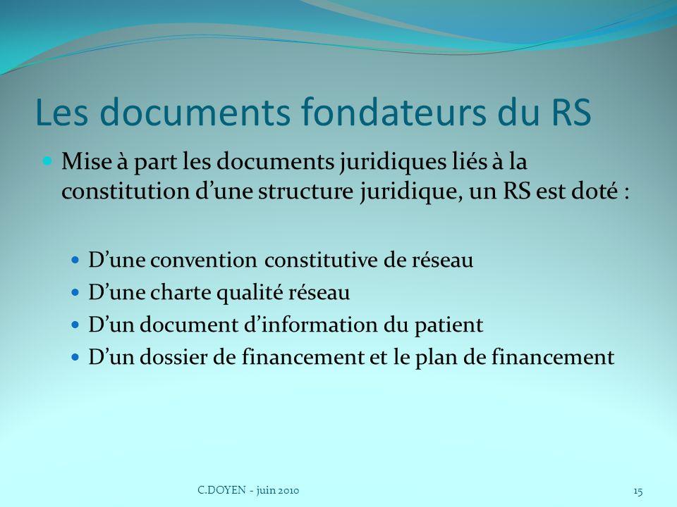Les documents fondateurs du RS