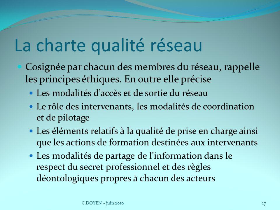 La charte qualité réseau