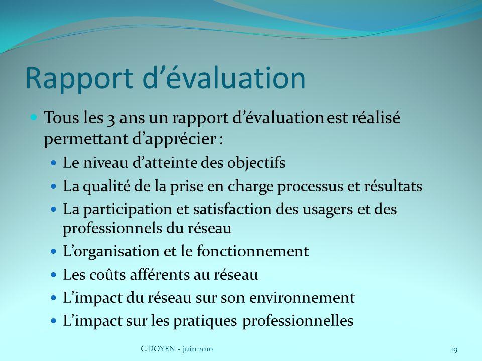 Rapport d'évaluation Tous les 3 ans un rapport d'évaluation est réalisé permettant d'apprécier : Le niveau d'atteinte des objectifs.