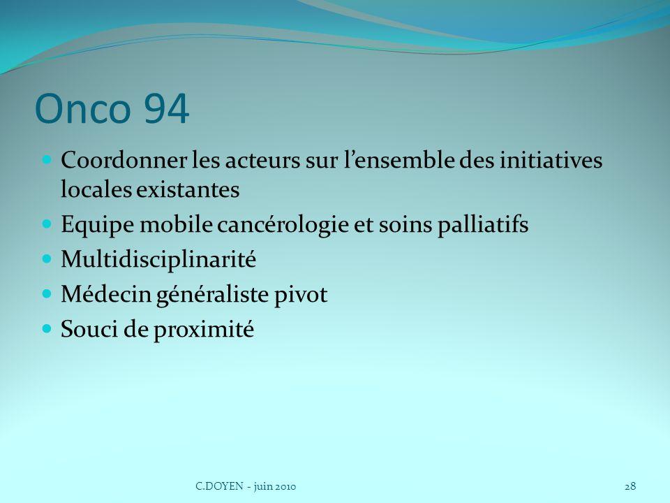 Onco 94 Coordonner les acteurs sur l'ensemble des initiatives locales existantes. Equipe mobile cancérologie et soins palliatifs.