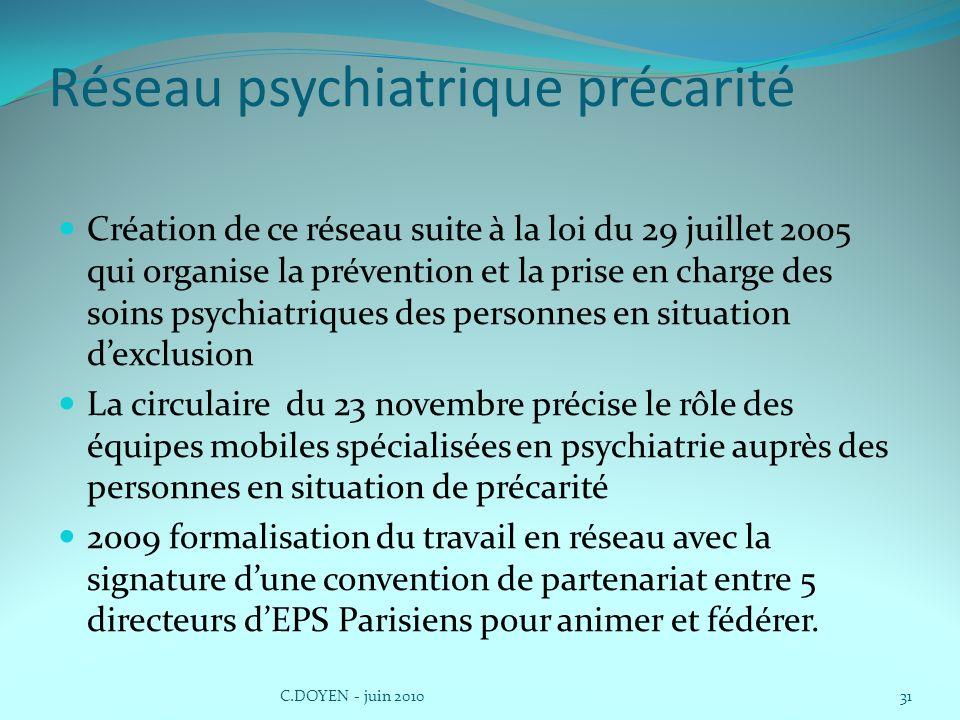 Réseau psychiatrique précarité