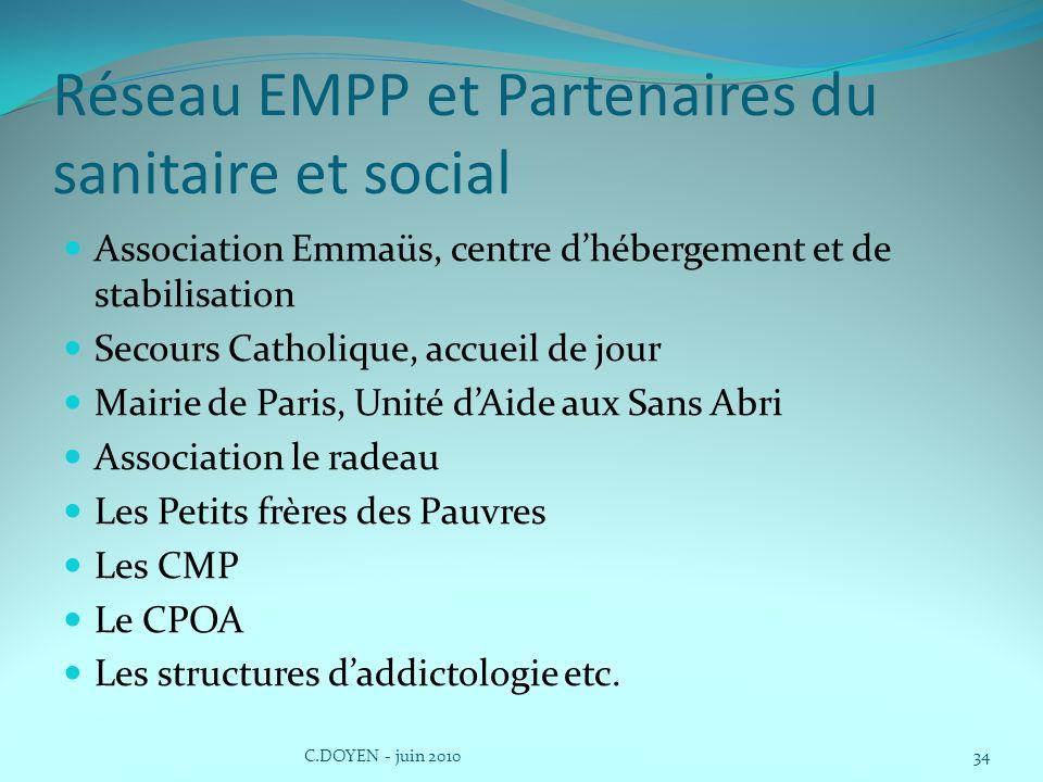 Réseau EMPP et Partenaires du sanitaire et social