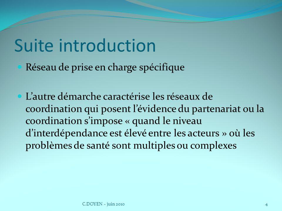 Suite introduction Réseau de prise en charge spécifique