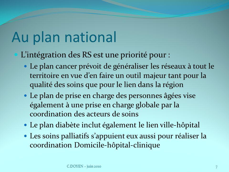 Au plan national L'intégration des RS est une priorité pour :