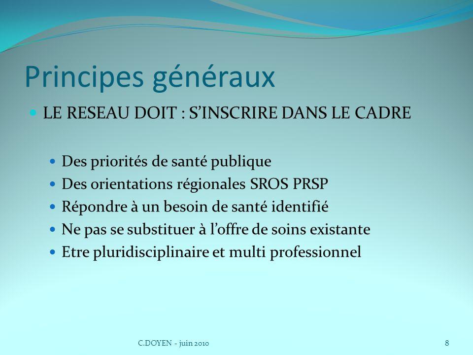 Principes généraux LE RESEAU DOIT : S'INSCRIRE DANS LE CADRE