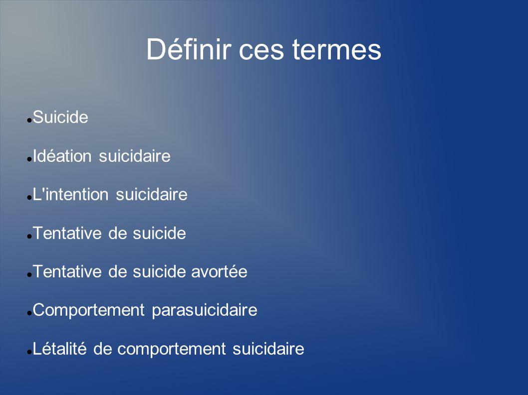 Définir ces termes Suicide Idéation suicidaire L intention suicidaire