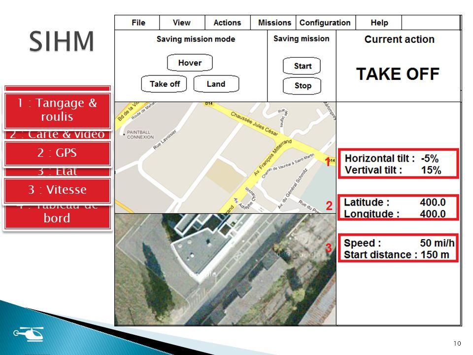 SIHM 1 : Commandes 1 : Tangage & roulis 2 : Carte & vidéo 2 : GPS
