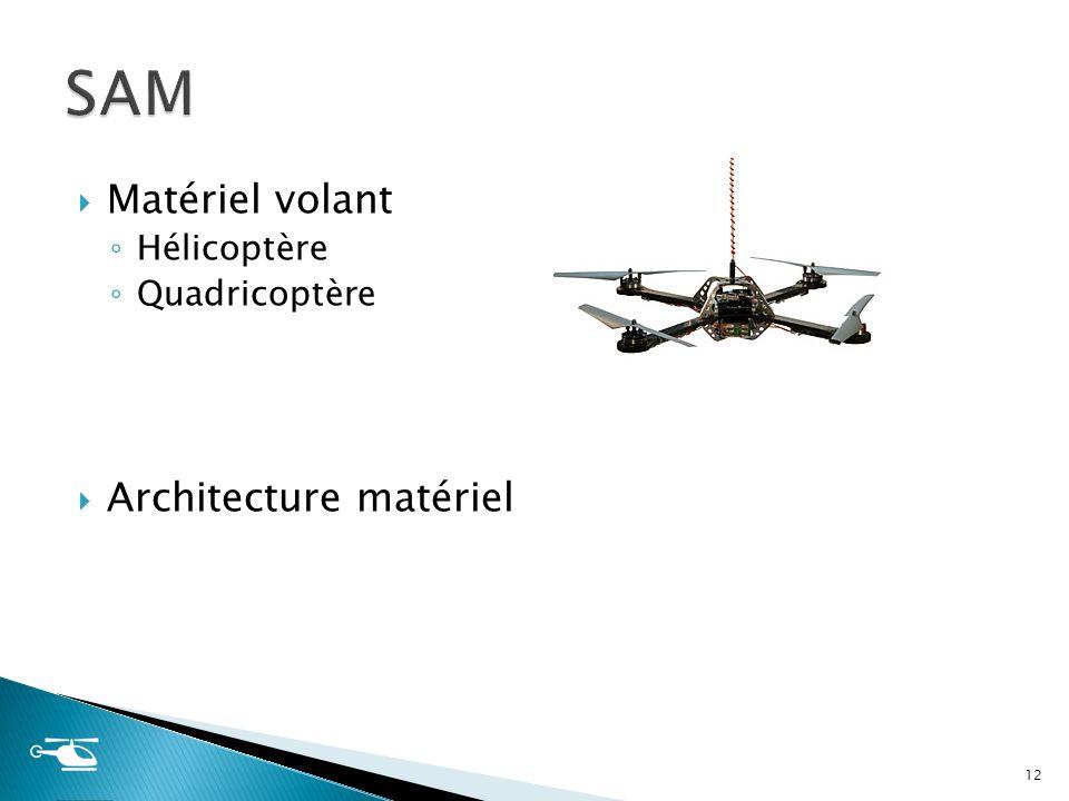 SAM Matériel volant Architecture matériel Hélicoptère Quadricoptère