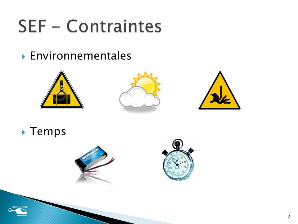 SEF - Contraintes Environnementales Temps olivier