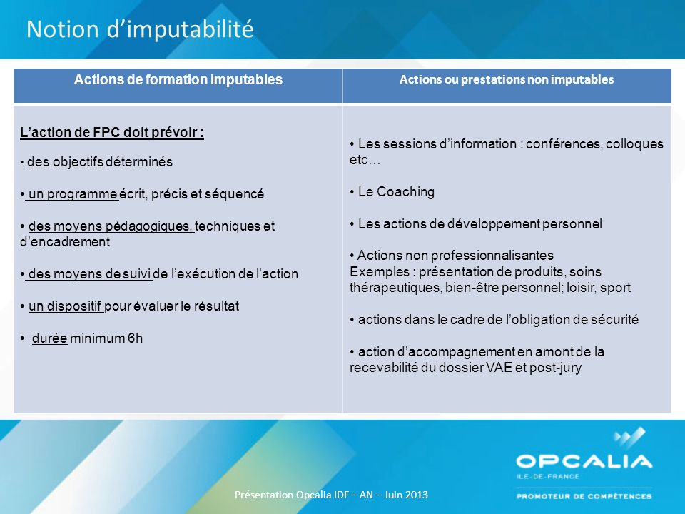 Actions de formation imputables Actions ou prestations non imputables