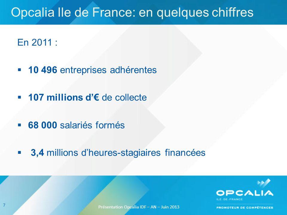 Opcalia Ile de France: en quelques chiffres
