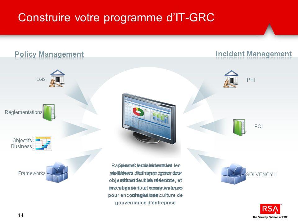 Construire votre programme d'IT-GRC