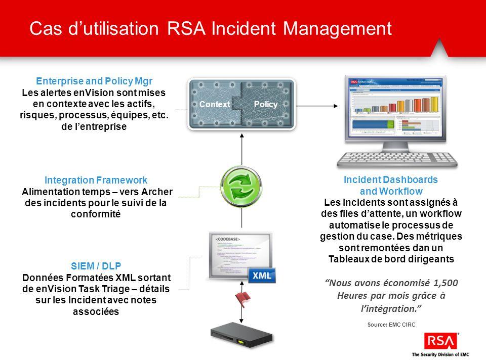 Cas d'utilisation RSA Incident Management
