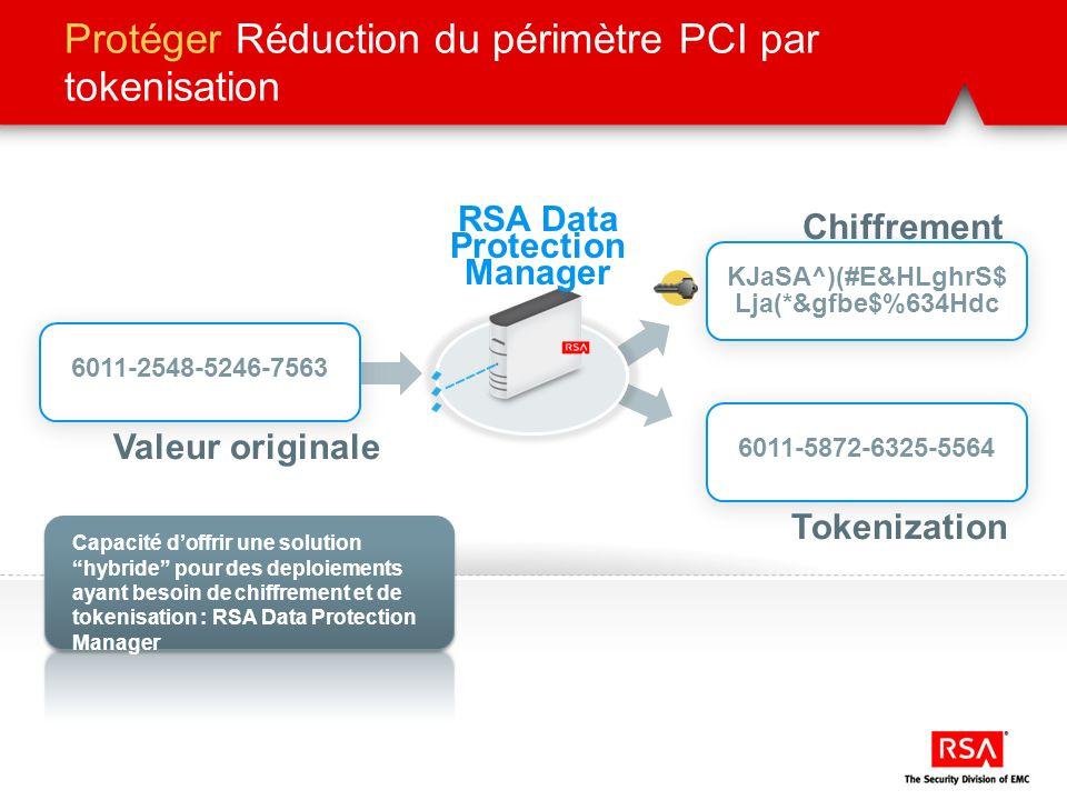 Protéger Réduction du périmètre PCI par tokenisation