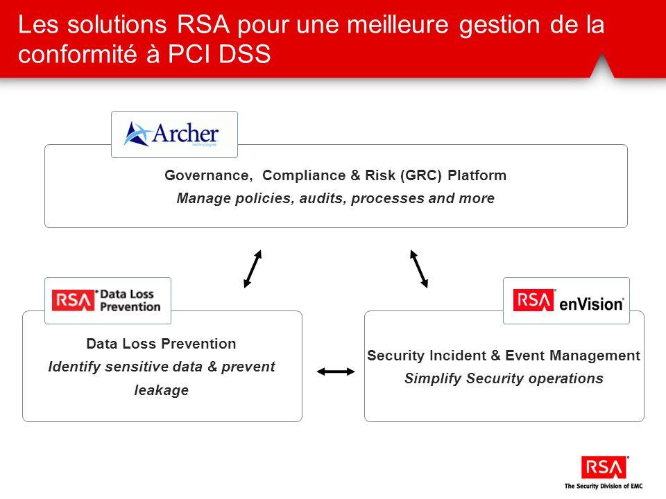 Les solutions RSA pour une meilleure gestion de la conformité à PCI DSS