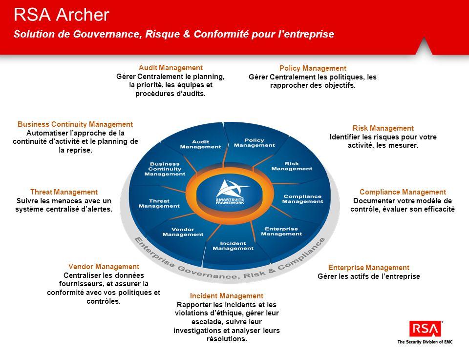 RSA Archer Solution de Gouvernance, Risque & Conformité pour l'entreprise