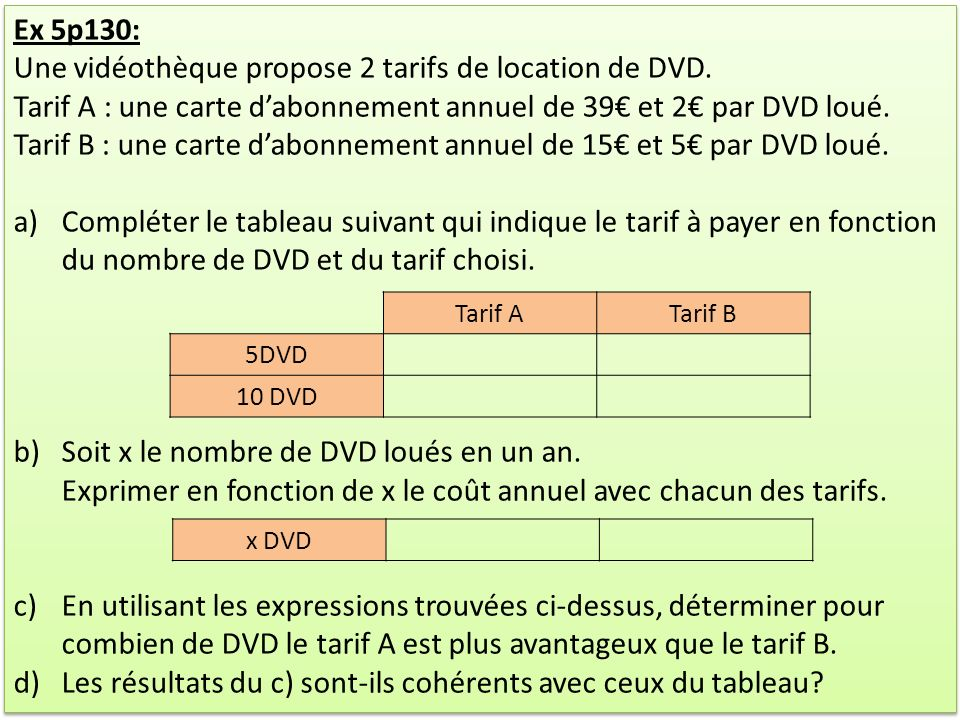 Une vidéothèque propose 2 tarifs de location de DVD.