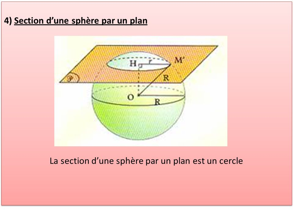 La section d'une sphère par un plan est un cercle