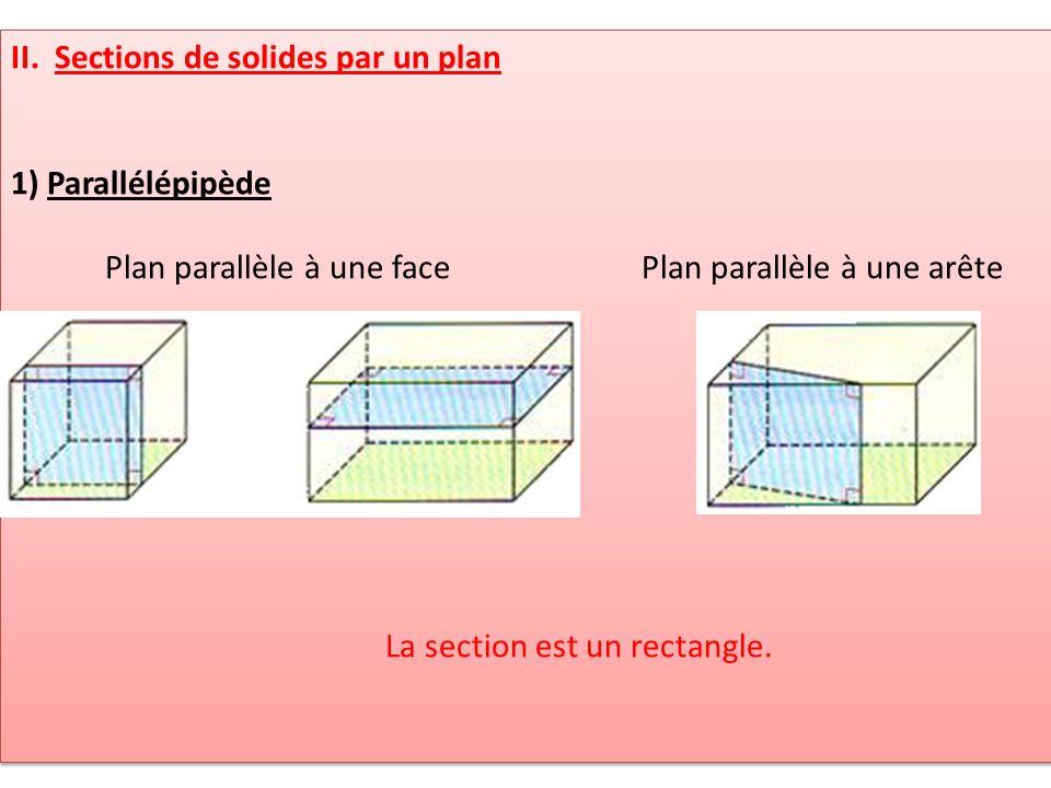 La section est un rectangle.