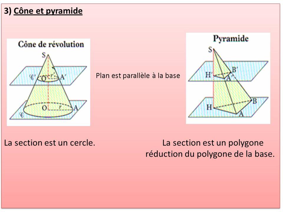 3) Cône et pyramide Plan est parallèle à la base.