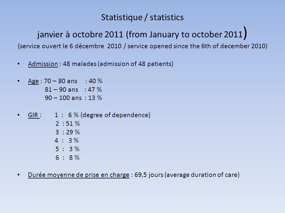 Statistique / statistics janvier à octobre 2011 (from January to october 2011) (service ouvert le 6 décembre 2010 / service opened since the 6th of december 2010)