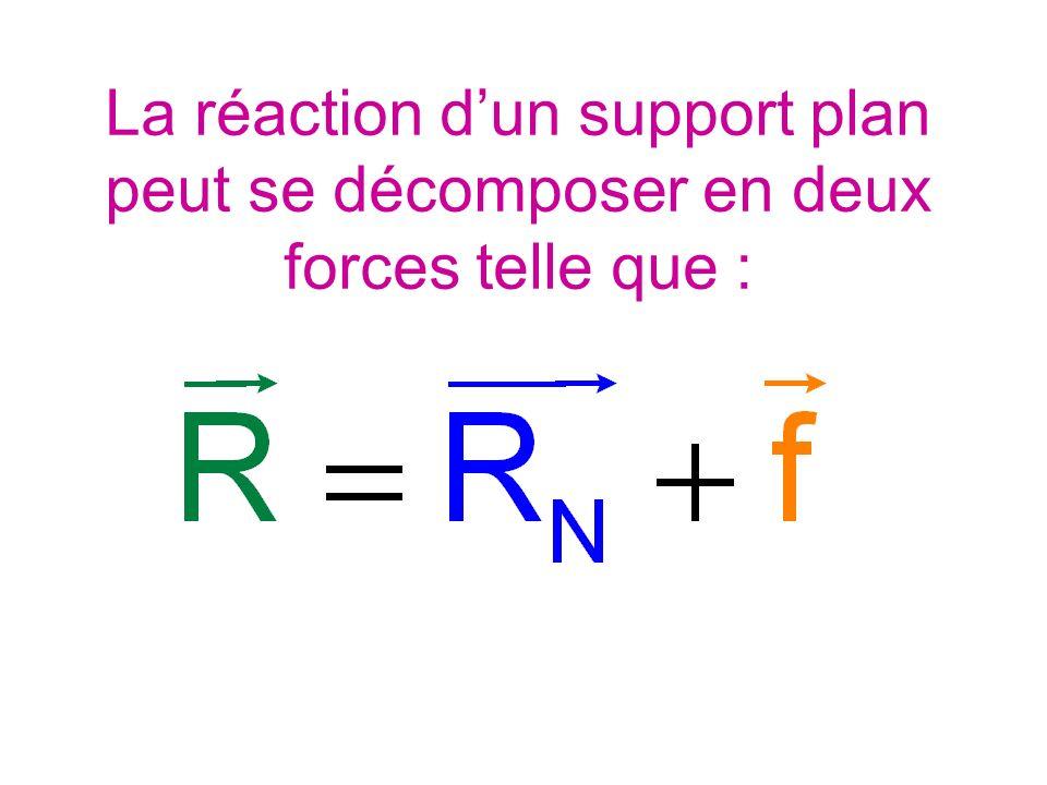 La réaction d'un support plan peut se décomposer en deux forces telle que :