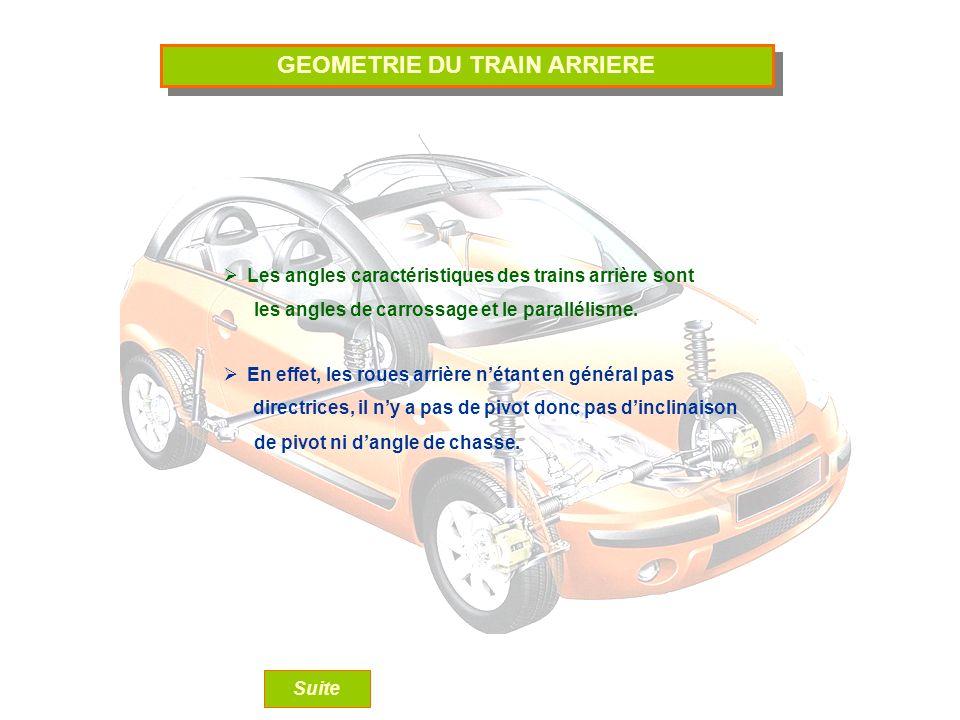 GEOMETRIE DU TRAIN ARRIERE