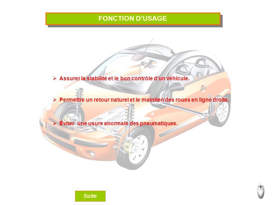 FONCTION D'USAGE Assurer la stabilité et le bon contrôle d'un véhicule. Permettre un retour naturel et le maintien des roues en ligne droite.