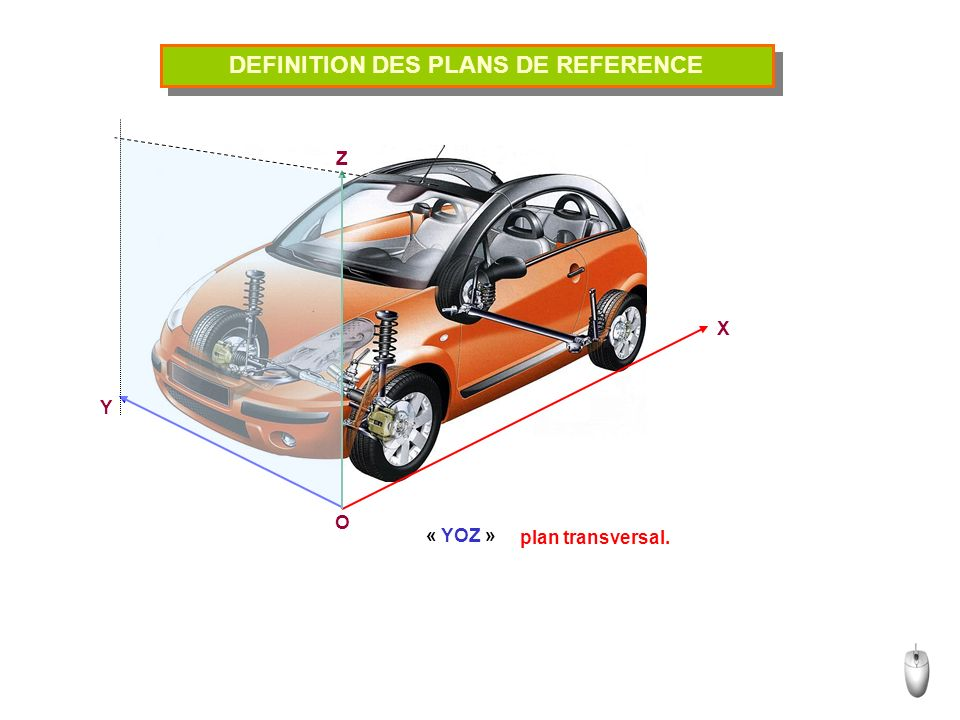 DEFINITION DES PLANS DE REFERENCE