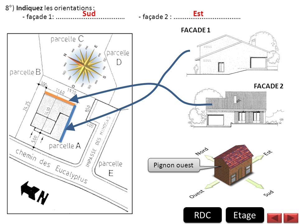 RDC Etage Sud Est 8°) Indiquez les orientations :