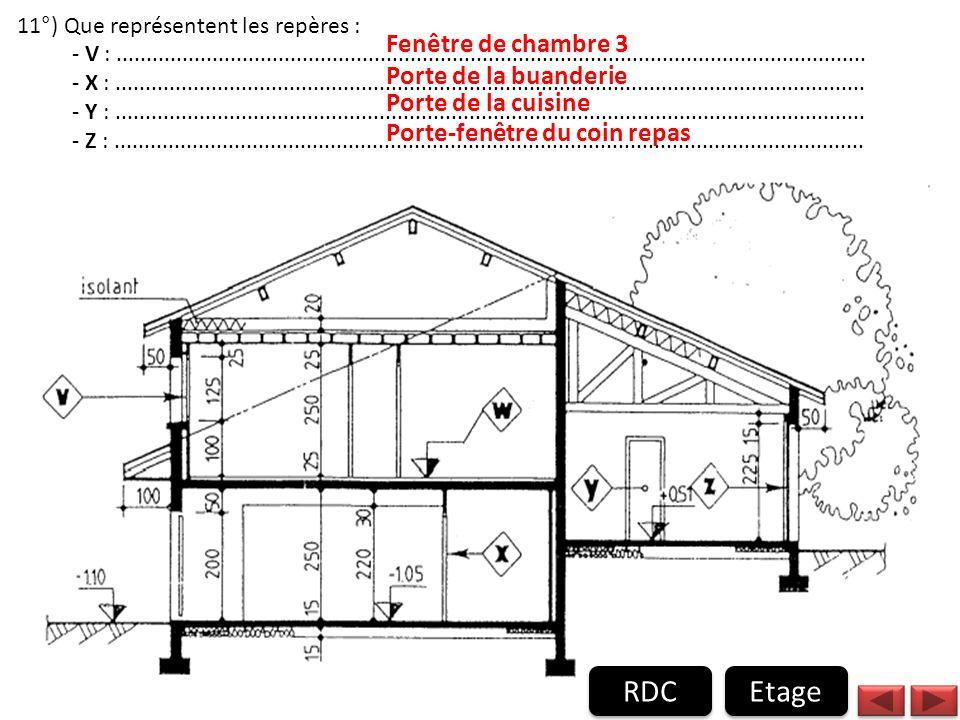 RDC Etage Fenêtre de chambre 3 Porte de la buanderie
