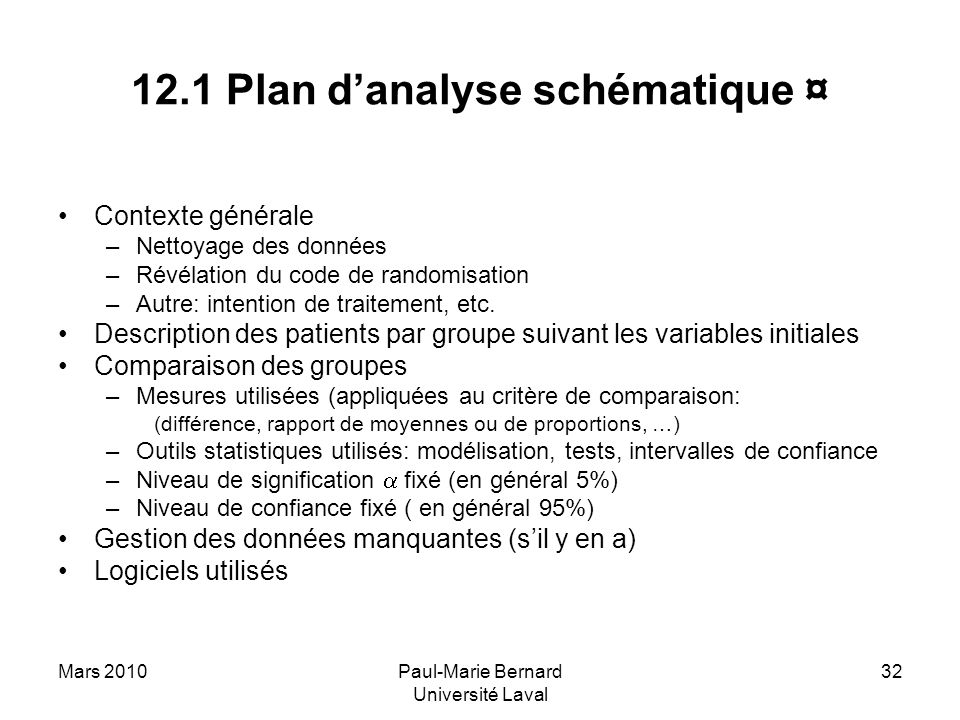 12.1 Plan d'analyse schématique ¤